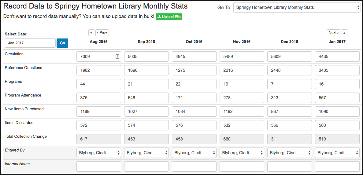 Screenshot of the data entry screen for the Springy Hometown Library Monthly Stats dataset