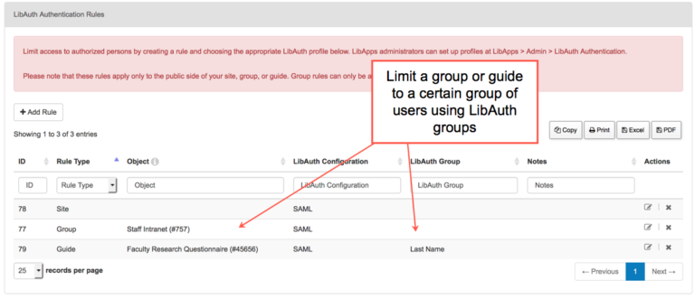 Route users through authentication layer to view LibGuides