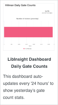 LibInsight | Springshare Blog